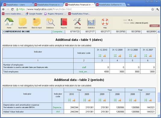 Software Manual Financial Analysis Software – Financial Analysis Template